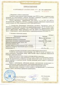 Приложение 1 к сертификату взрывозащиты. EAC. ТР ТС (по 22.09.2021 г.)